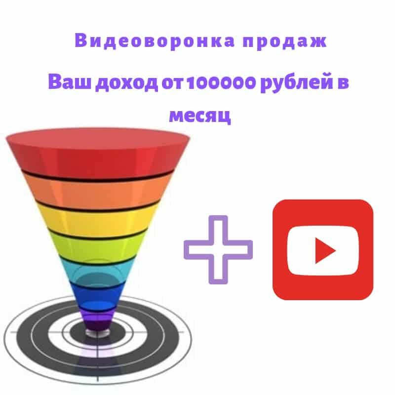 видео-воронка продаж