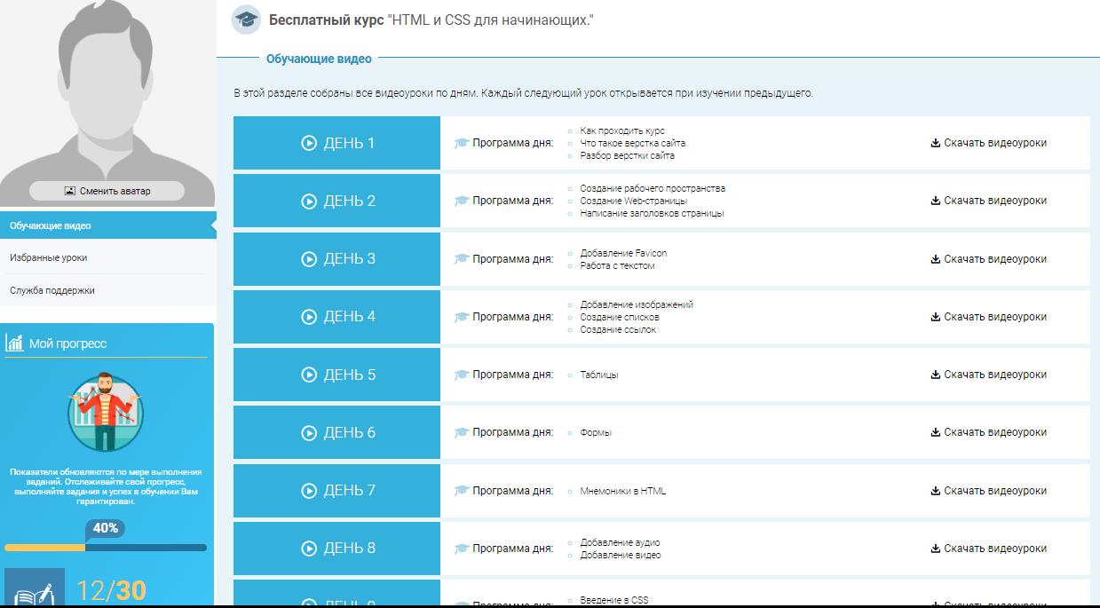 обучение html +и css +с нуля