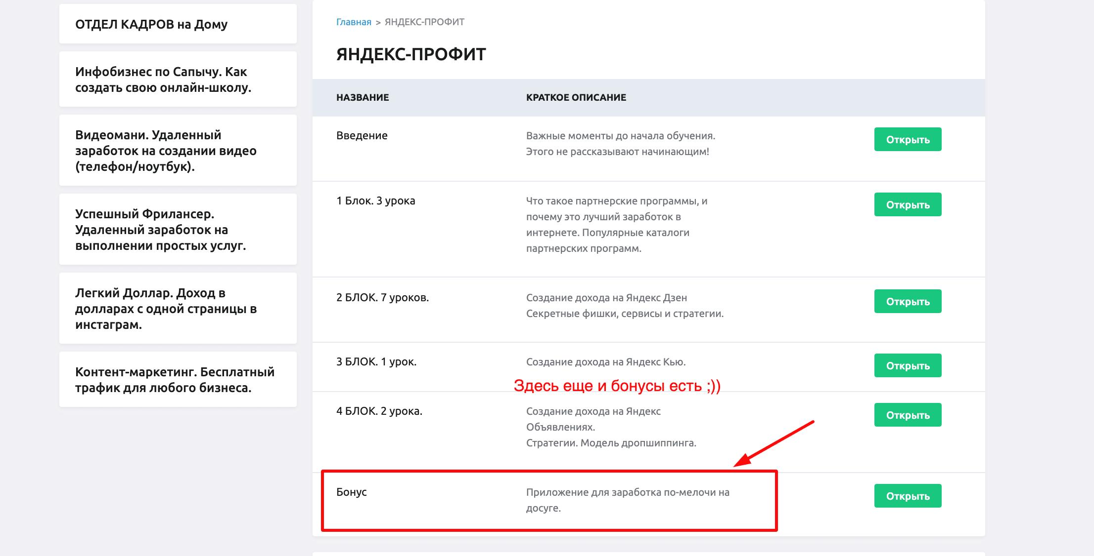 яндекс профит отзывы